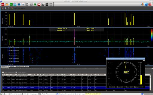 SMS - Spectrum Monitoring Suite